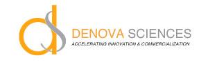 Denova Sciences